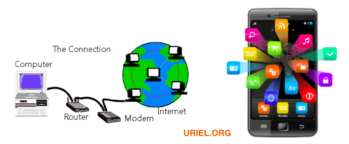 dial up modem to mobile internet